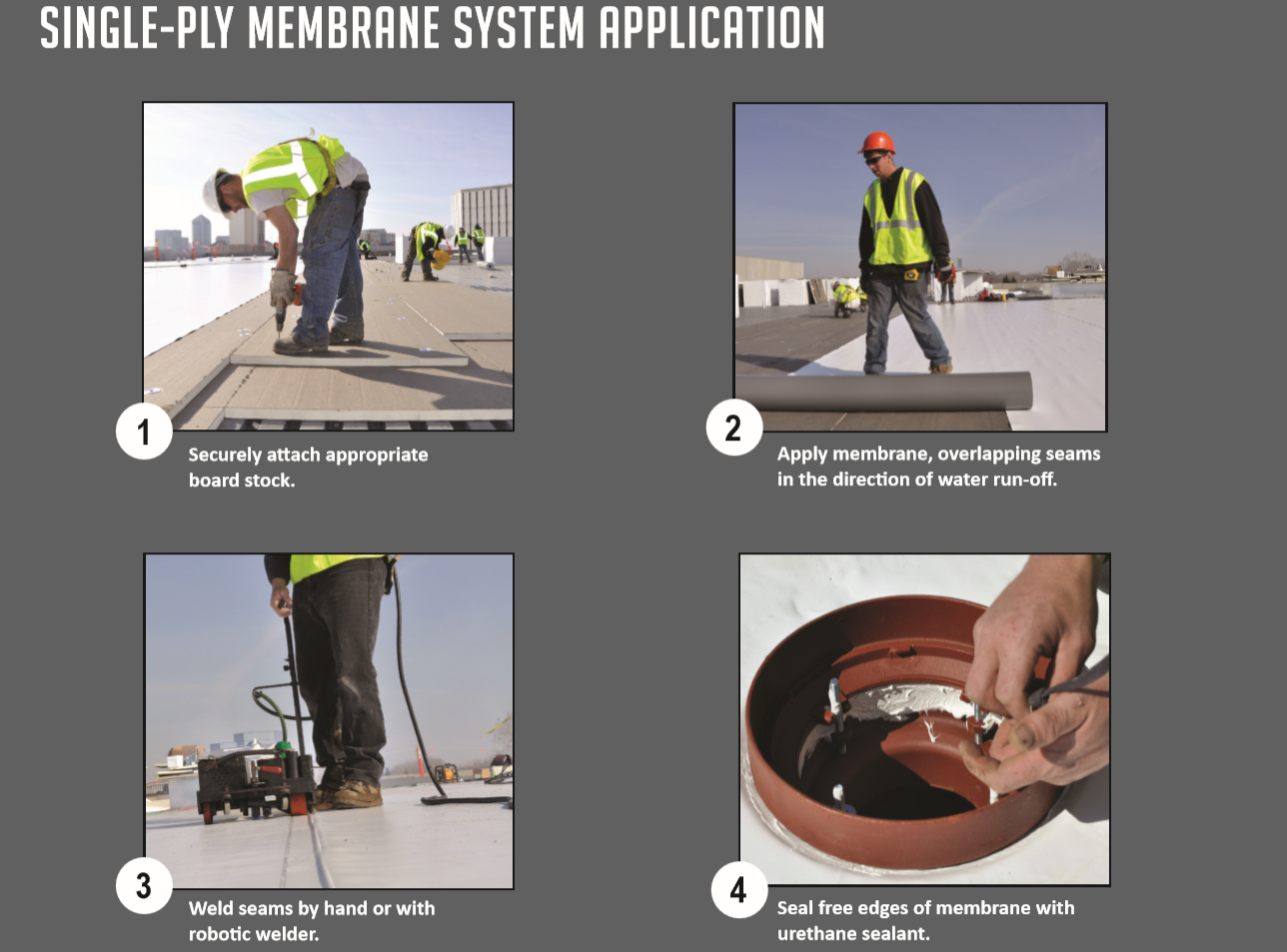 membrane system application